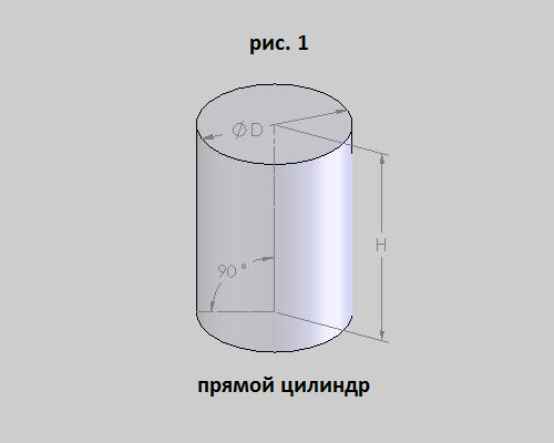 Дизайн ногтей гель-лаком: фото лучших идей 1